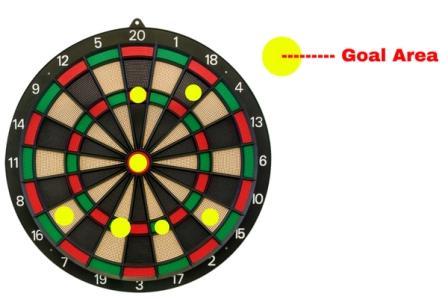 Darts Scoring Rules How To Score In Darts Dartboardsguide